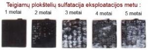 akumuliatorių baterijos plokštelių sulfatacija